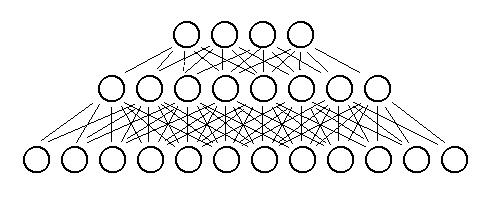 master thesis neural networks